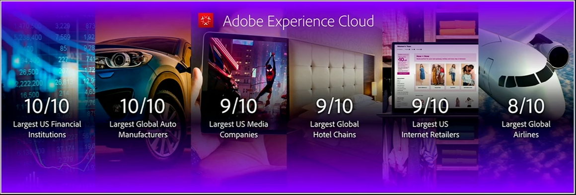 Adobe Experience Cloud Largest Global Clients by Industry